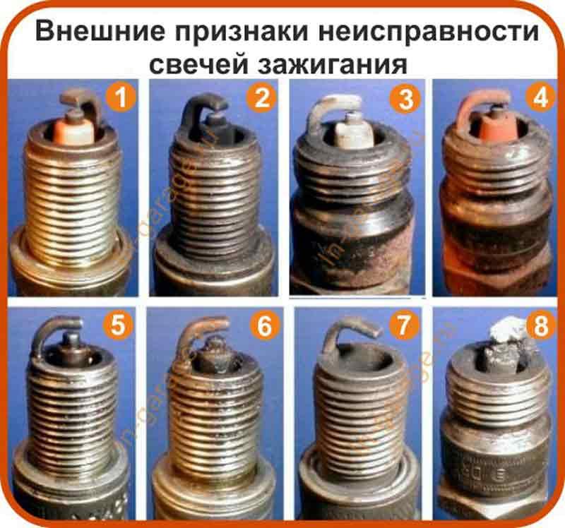 Замена свечей зажигания в Алматы